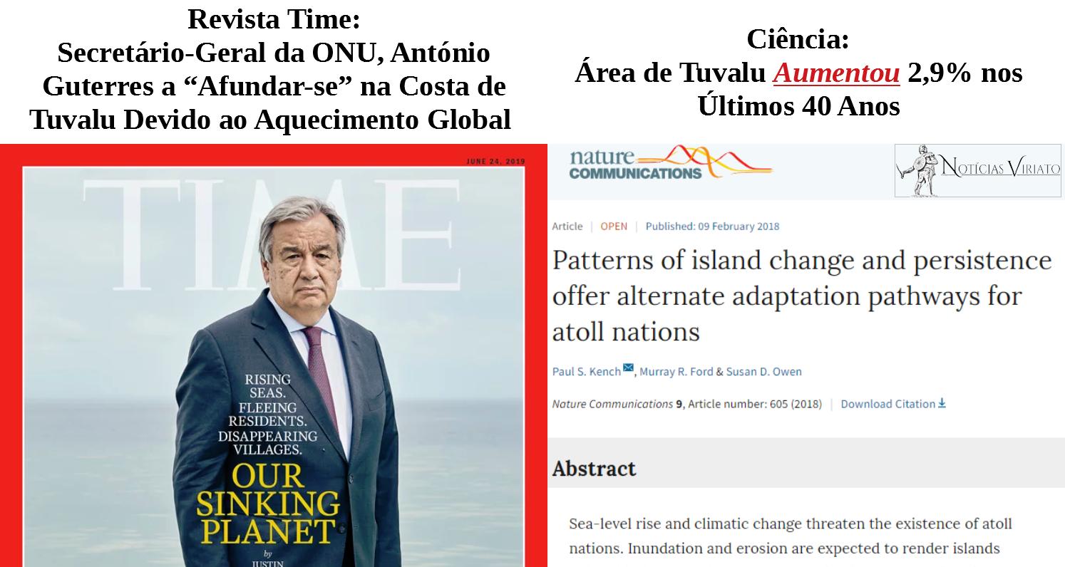 Catastrofismo do Aquecimento Global vs Ciência